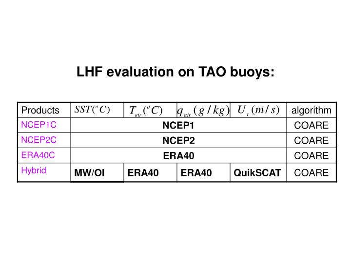 LHF evaluation on TAO buoys: