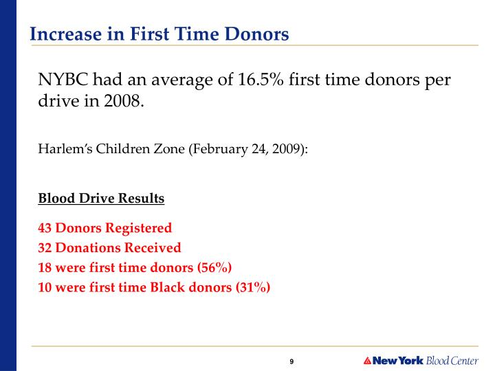 Increase in First Time Donors