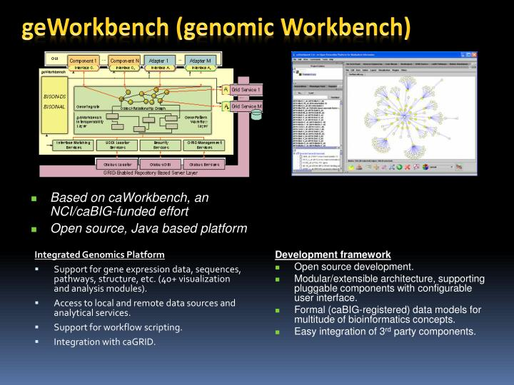 Integrated Genomics Platform