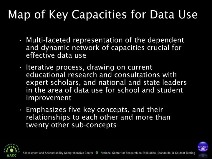 Map of Key Capacities for Data Use