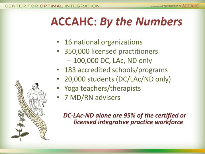 ACCAHC: