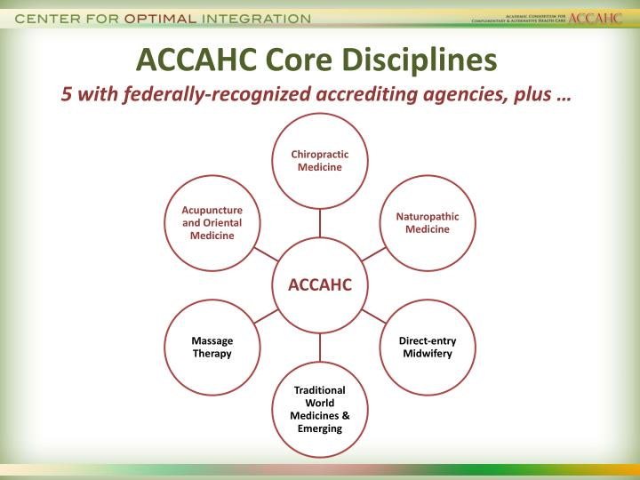 ACCAHC Core Disciplines