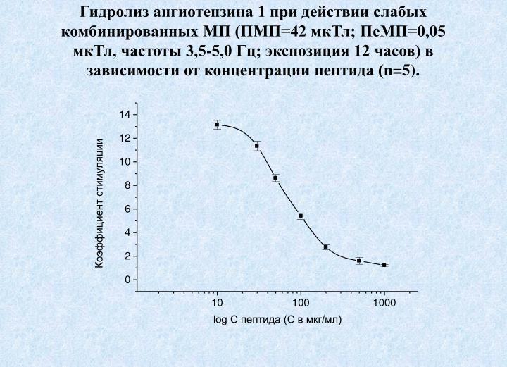 1      (=42 ; =0,05 ,  3,5-5,0 ;  12 )      (