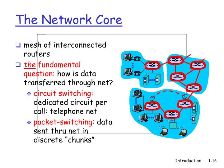 mesh of interconnected routers