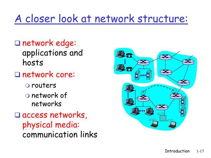 network edge: