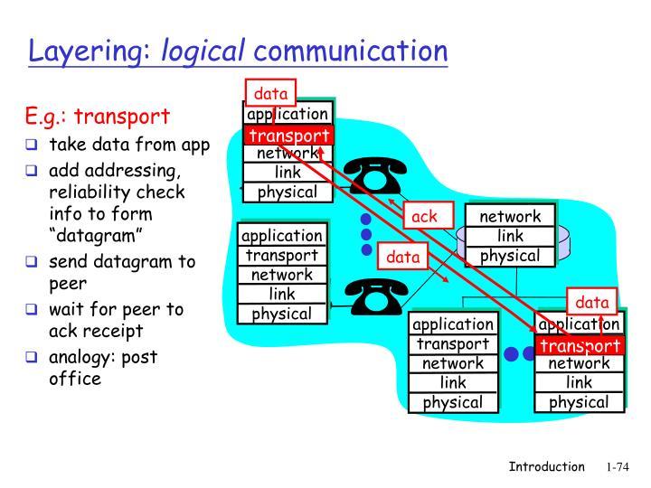E.g.: transport