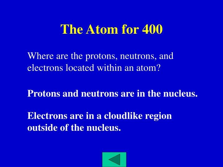 The Atom for 400