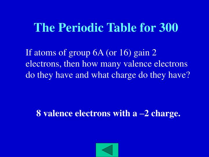 The Periodic Table for 300