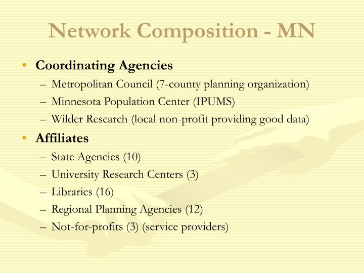 Network Composition - MN