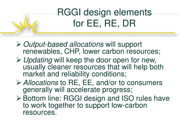 RGGI design elements