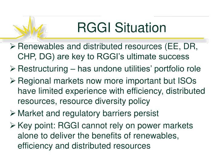 RGGI Situation