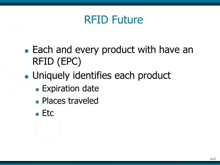 RFID Future