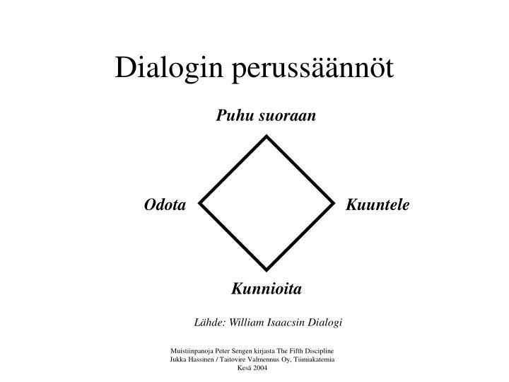 Dialogin perussäännöt