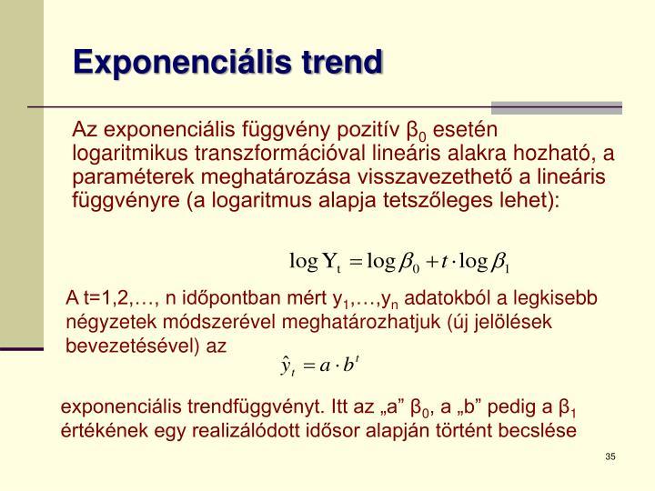 Exponenciális trend