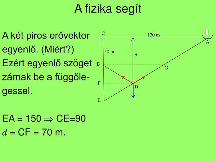 A fizika segít