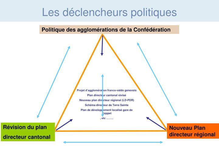 Les déclencheurs politiques