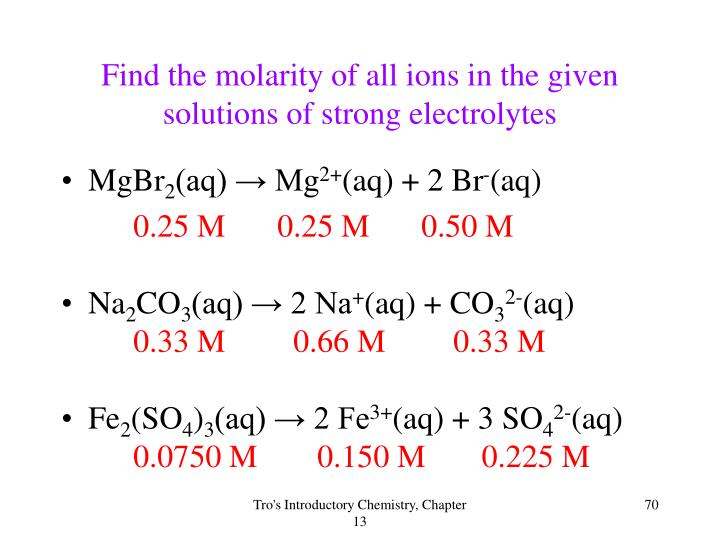 Find the molarity of all ions in the given solutions of strong electrolytes