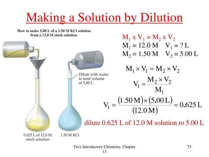 Making a Solution by Dilution
