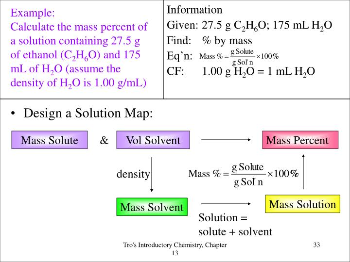 Design a Solution Map: