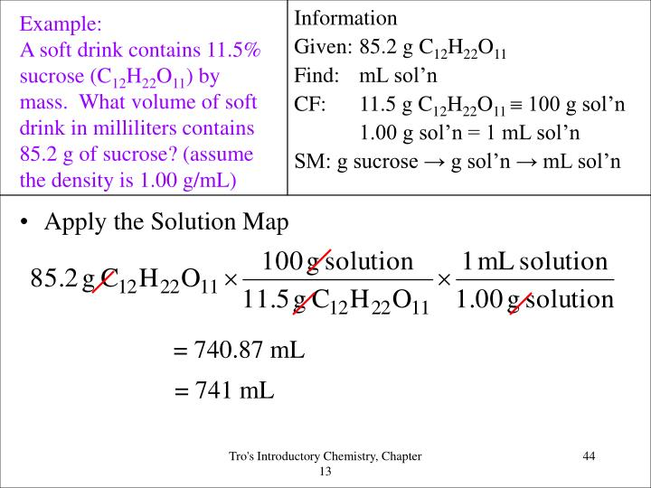 Apply the Solution Map