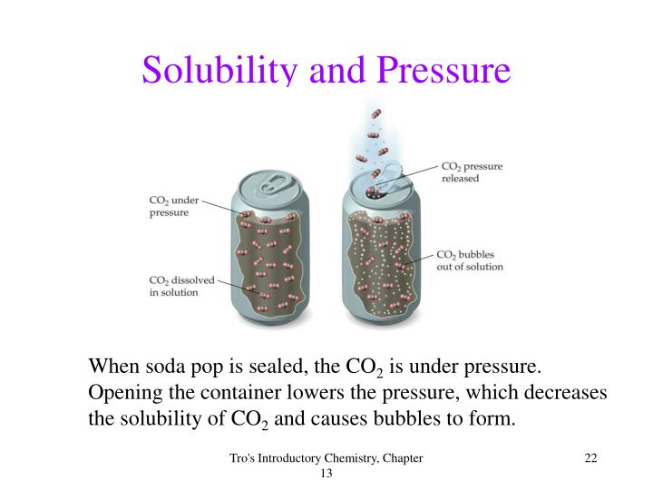 Solubility and Pressure