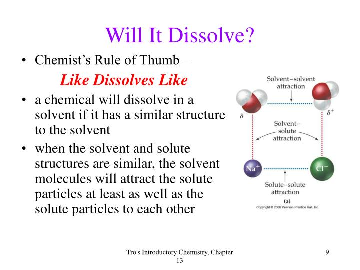 Will It Dissolve?