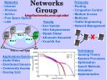 networks group http networks ecse rpi edu