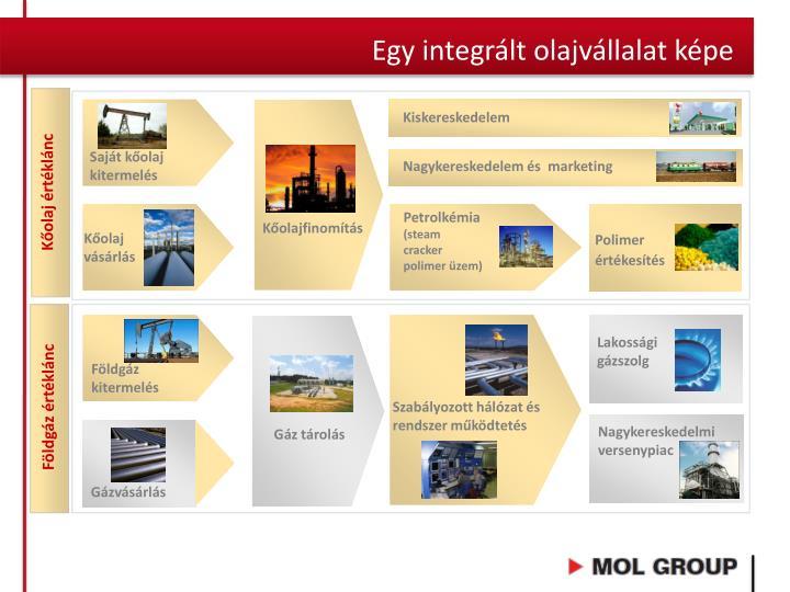 Egy integrált olajvállalat képe