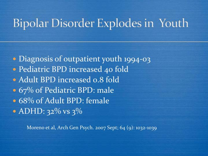 Bipolar Disorder Explodes in  Youth