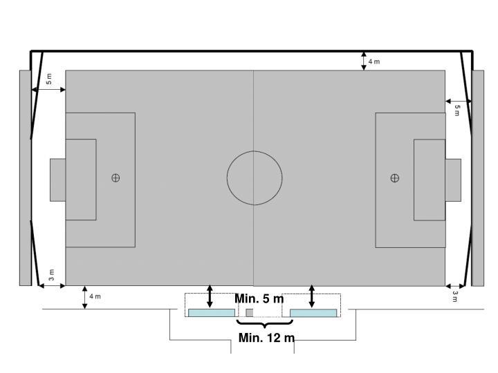 Min. 5 m