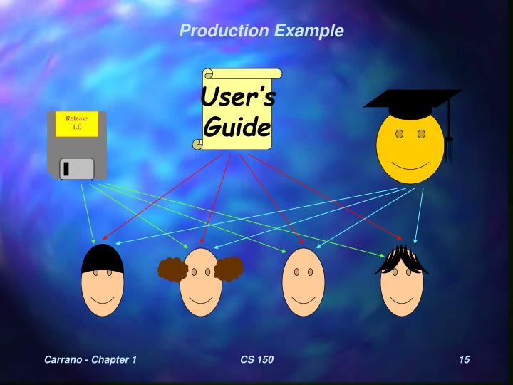 User's