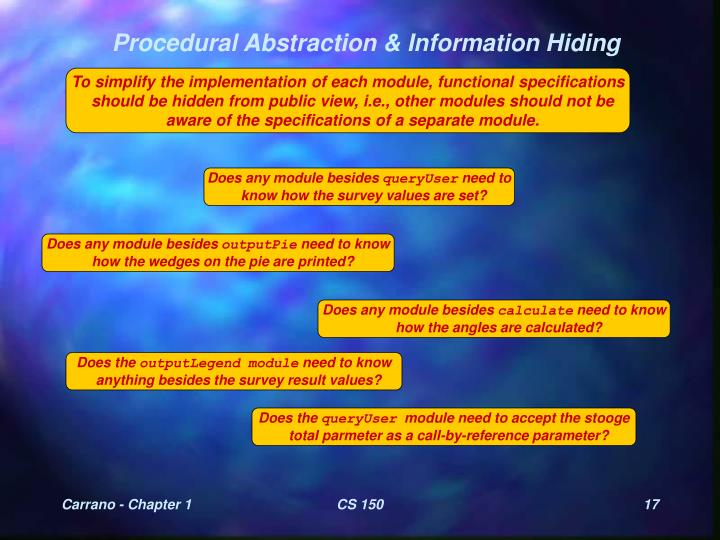 Procedural Abstraction & Information Hiding