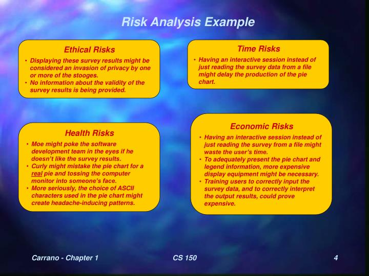 Risk Analysis Example