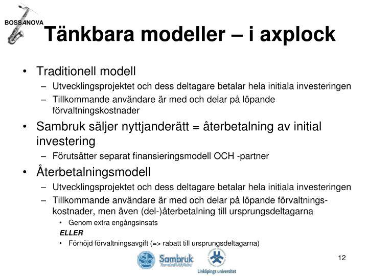 Tänkbara modeller – i axplock