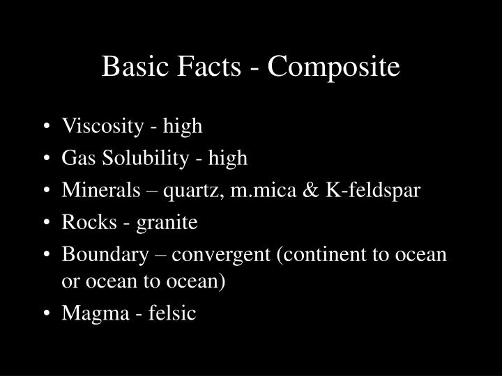 Basic Facts - Composite