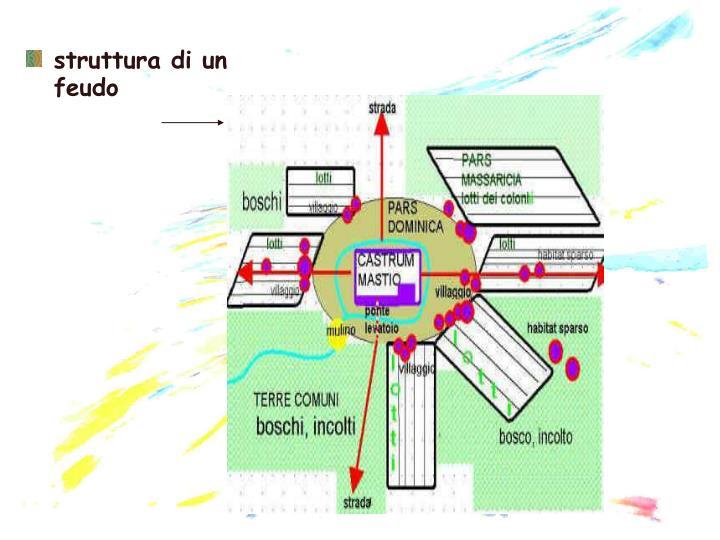 struttura di un feudo