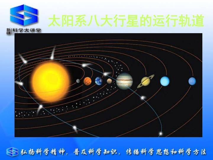 太阳系八大行星的运行轨道