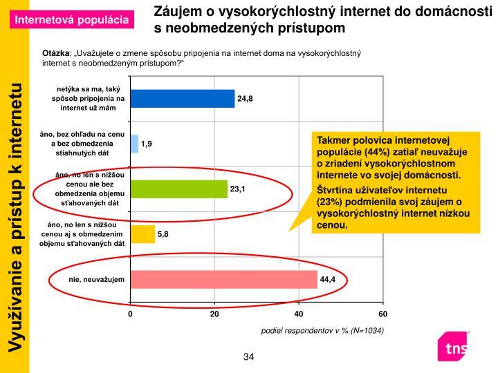 Záujem o vysokorýchlostný internet do domácnosti s neobmedzených prístupom