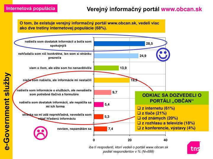 Internetová populácia