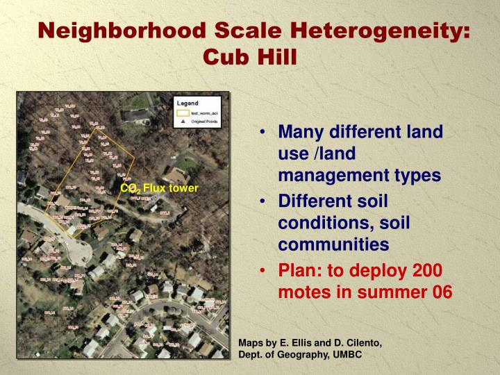 Many different land use /land management types