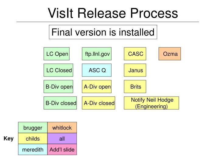 VisIt Release Process