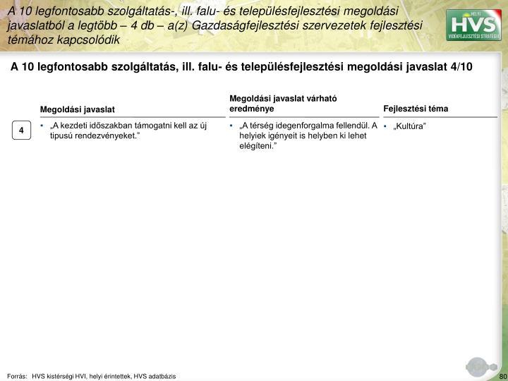 A 10 legfontosabb szolgáltatás, ill. falu- és településfejlesztési megoldási javaslat 4/10