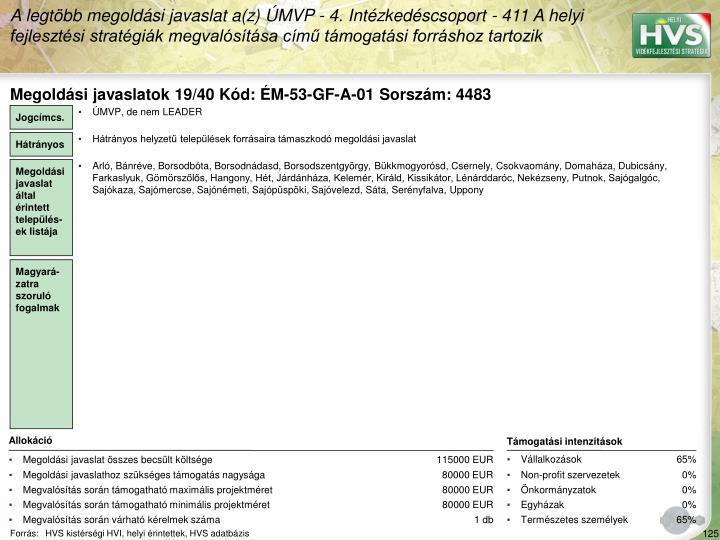 Megoldási javaslatok 19/40 Kód: ÉM-53-GF-A-01 Sorszám: 4483