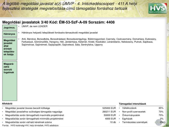 Megoldási javaslatok 3/40 Kód: ÉM-53-SzF-A-09 Sorszám: 4408