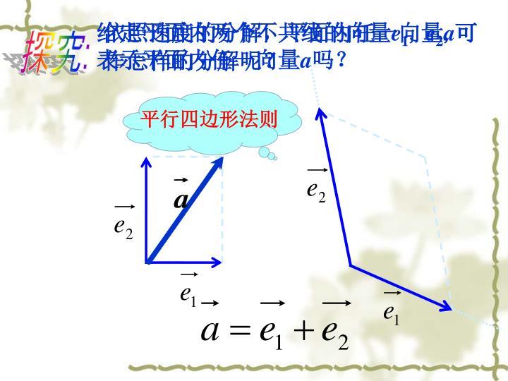 给定平面内两个不共线的向量