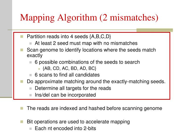 Mapping Algorithm (2 mismatches)