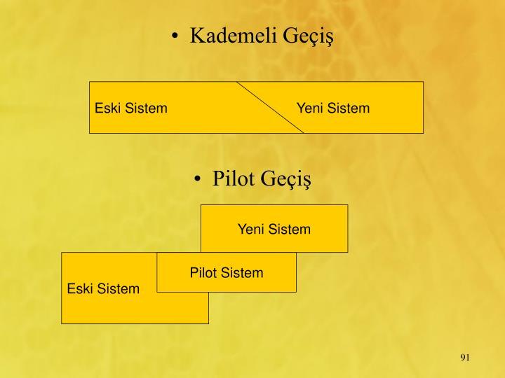 Eski Sistem