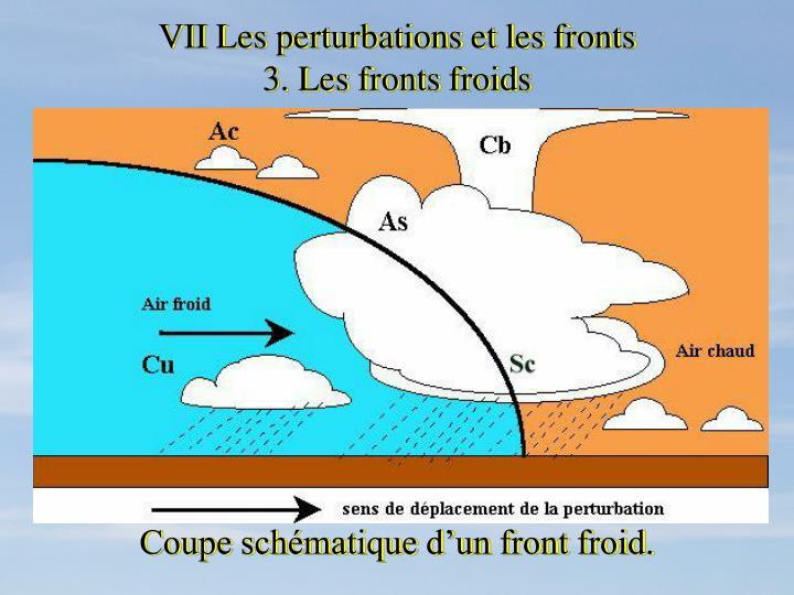VII Les perturbations et les fronts