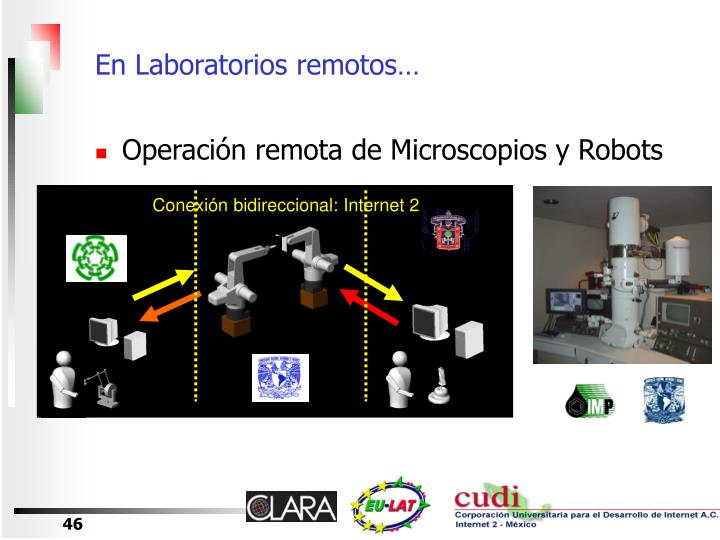 En Laboratorios remotos…