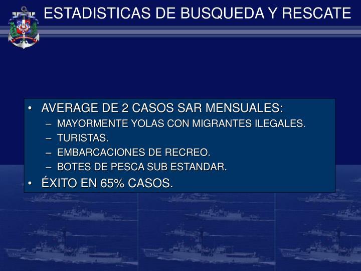 ESTADISTICAS DE BUSQUEDA Y RESCATE